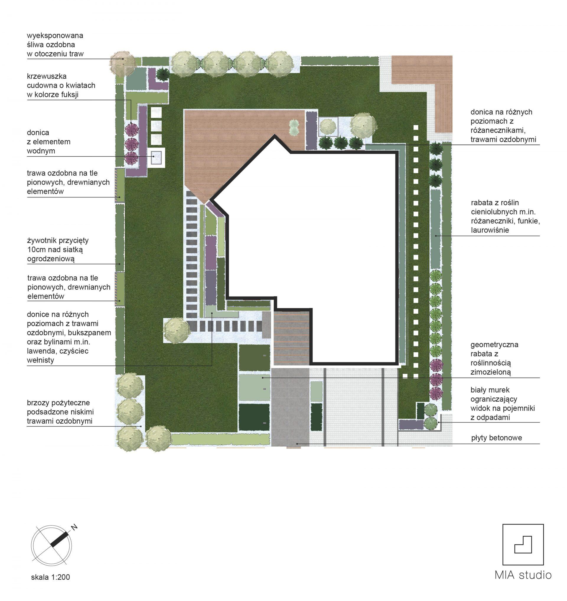 projekt małego ogrodu nowoczesnego