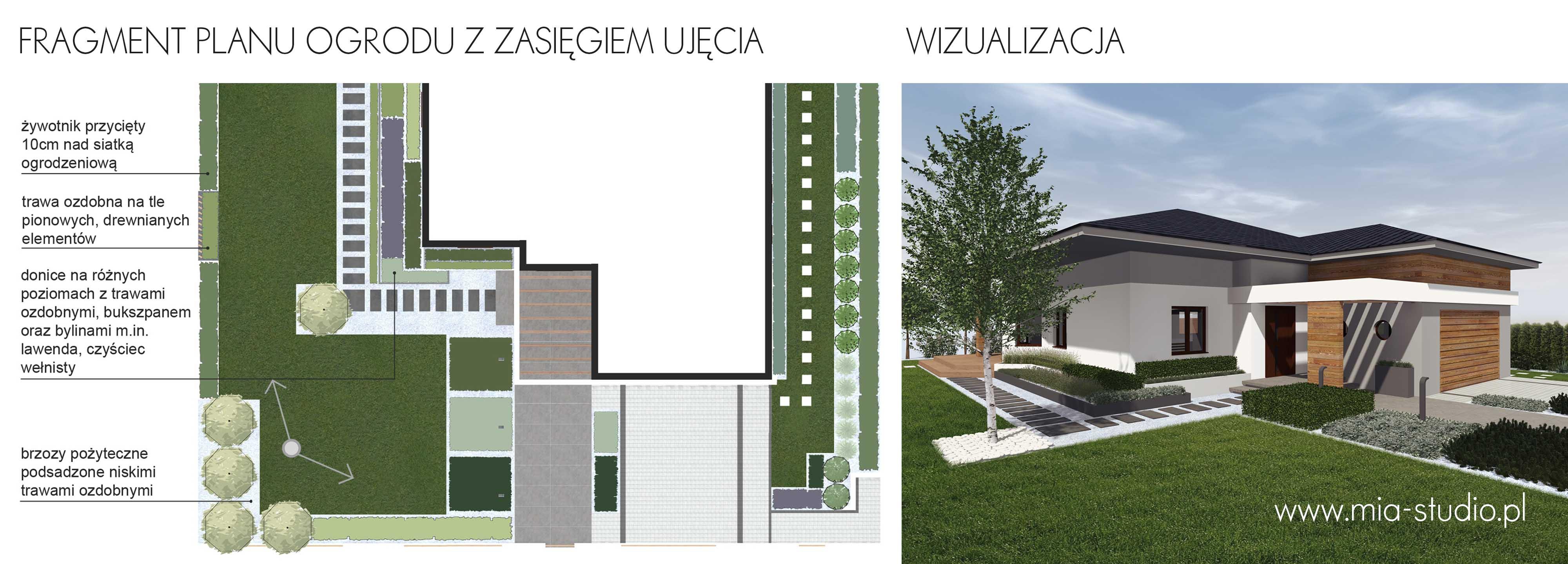 plan ogrodu i wizualizacja