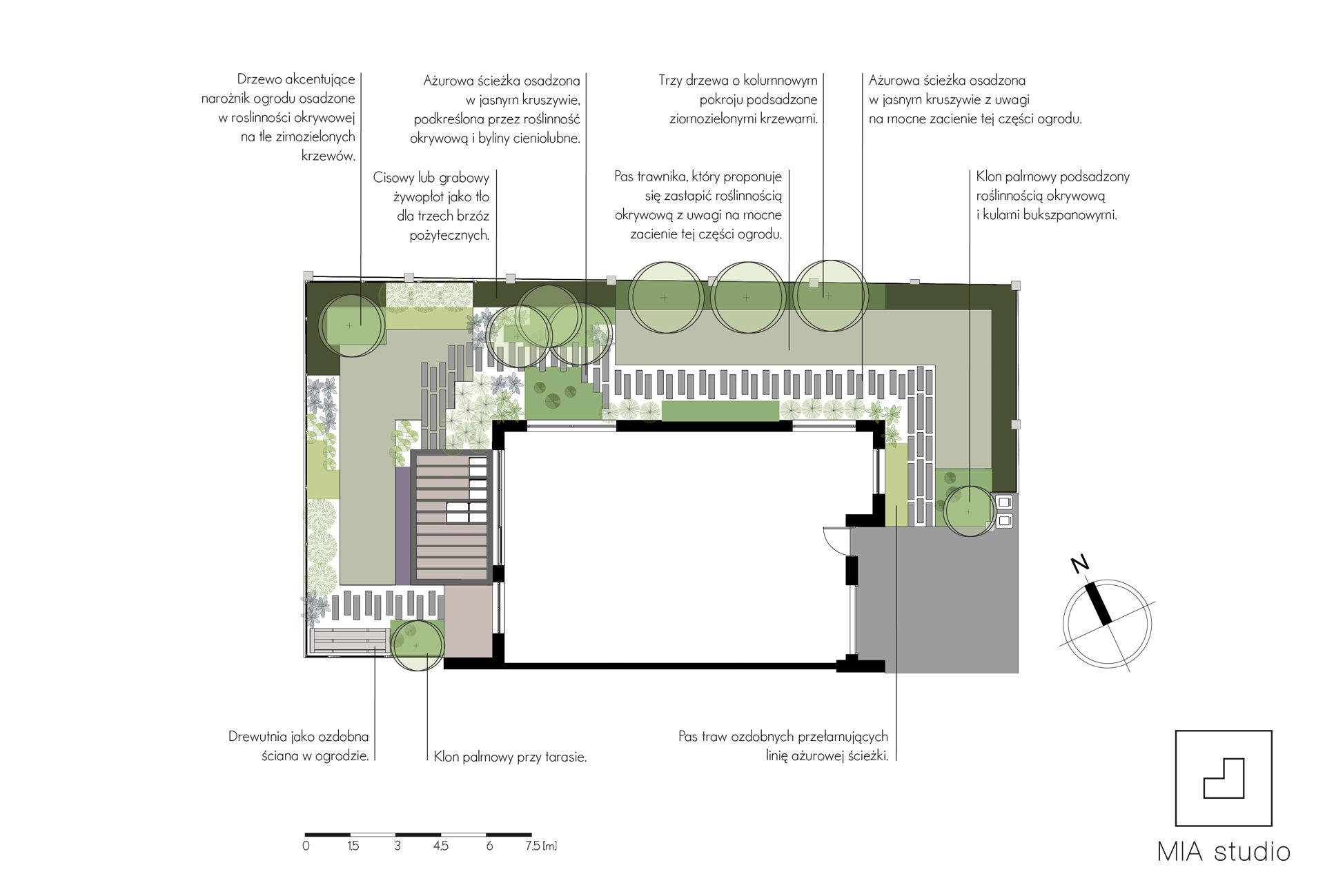 ogród miejski projekt
